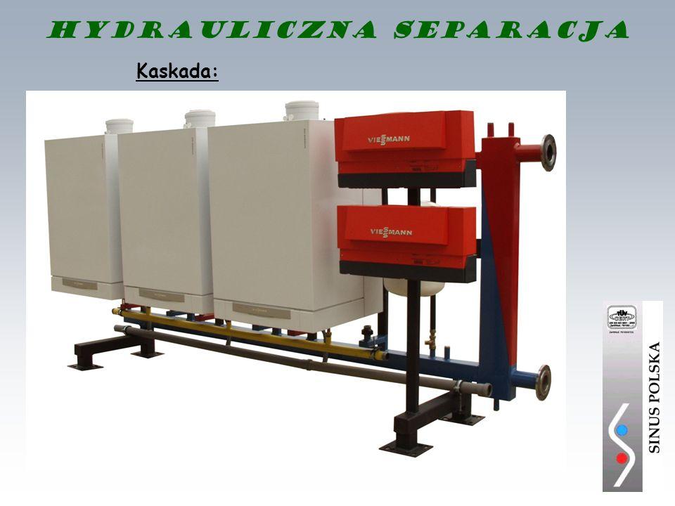 Kaskada: Hydrauliczna separacja
