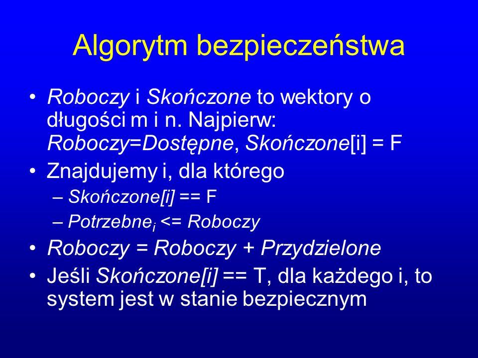 Algorytm bezpieczeństwa Roboczy i Skończone to wektory o długości m i n. Najpierw: Roboczy=Dostępne, Skończone[i] = F Znajdujemy i, dla którego –Skońc