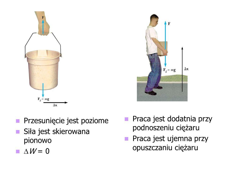 Przesunięcie jest poziome Siła jest skierowana pionowo W = 0 Praca jest dodatnia przy podnoszeniu ciężaru Praca jest ujemna przy opuszczaniu ciężaru