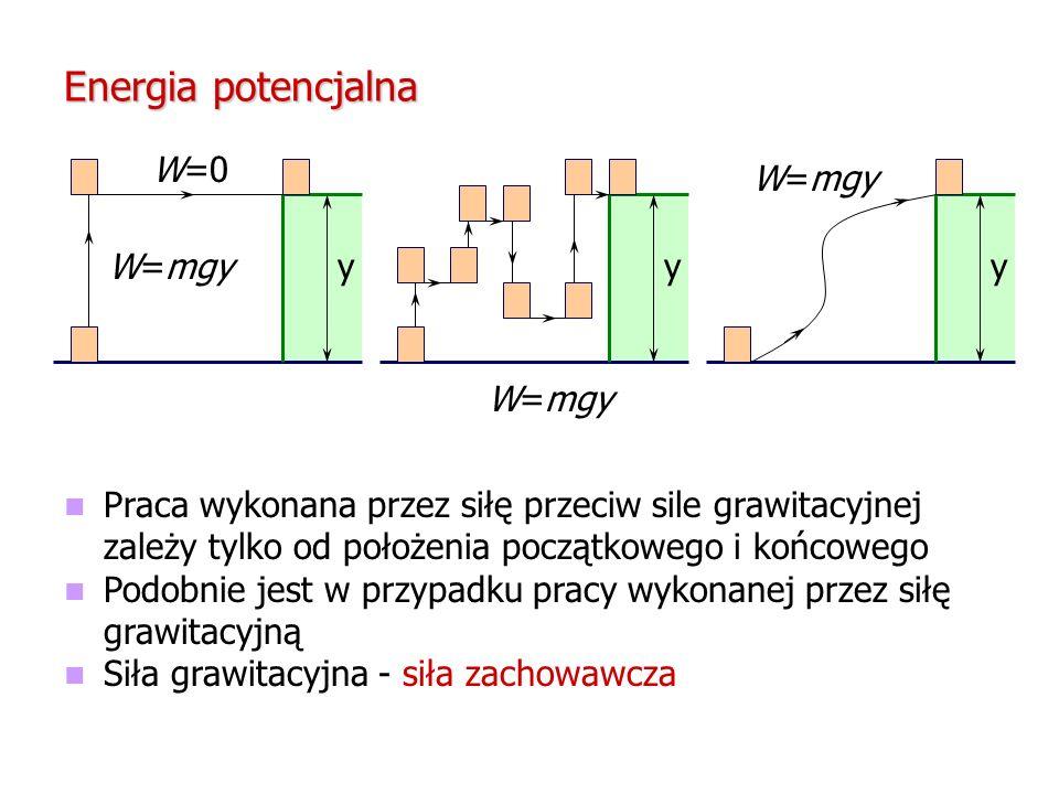 Energia potencjalna yW=mgy W=0 y W=mgy y Praca wykonana przez siłę przeciw sile grawitacyjnej zależy tylko od położenia początkowego i końcowego Podob