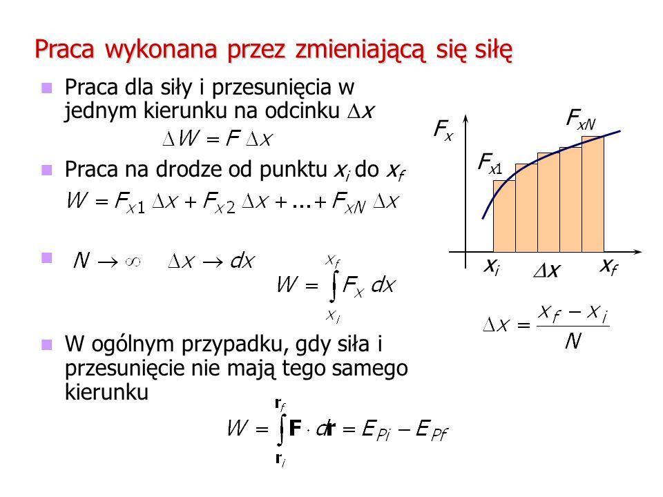 Praca wykonana przez zmieniającą się siłę Praca dla siły i przesunięcia w jednym kierunku na odcinku x Praca na drodze od punktu x i do x f W ogólnym