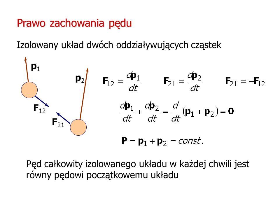 Prawo zachowania pędu Izolowany układ dwóch oddziaływujących cząstek F 12 F 21 p1p1 p2p2 Pęd całkowity izolowanego układu w każdej chwili jest równy p