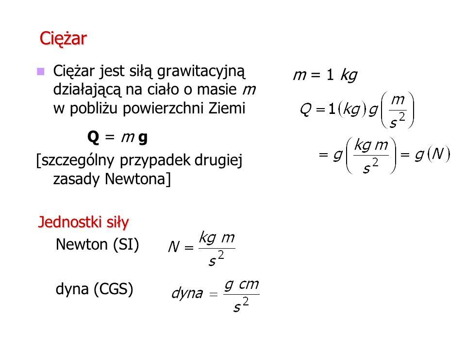 Ciężar Ciężar jest siłą grawitacyjną działającą na ciało o masie m w pobliżu powierzchni Ziemi Q = m g [szczególny przypadek drugiej zasady Newtona] J