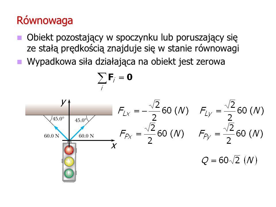 Równowaga Obiekt pozostający w spoczynku lub poruszający się ze stałą prędkością znajduje się w stanie równowagi Wypadkowa siła działająca na obiekt j