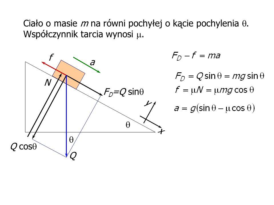 Ciało o masie m na równi pochyłej o kącie pochylenia. Współczynnik tarcia wynosi. Q F D =Q sin Q cos f a N x y