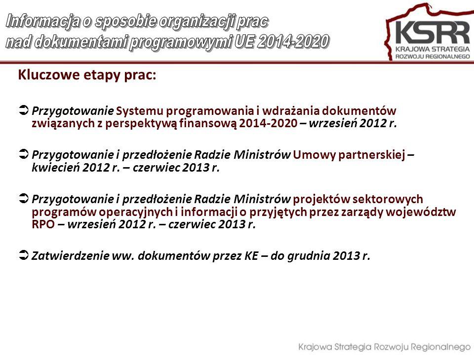 Kluczowe etapy prac: Przygotowanie Systemu programowania i wdrażania dokumentów związanych z perspektywą finansową 2014-2020 – wrzesień 2012 r. Przygo