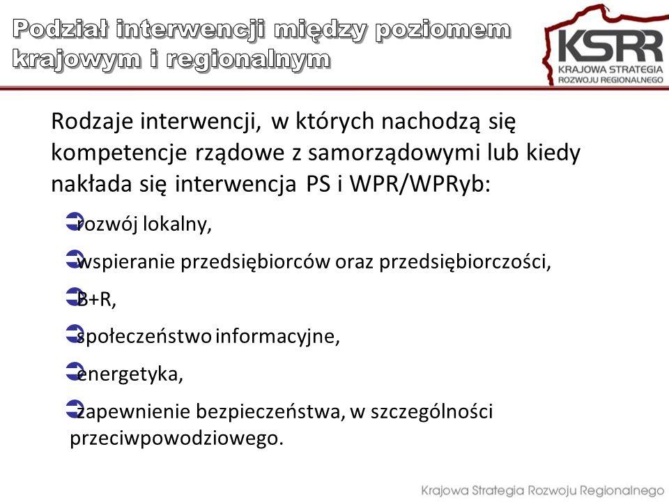 Rodzaje interwencji, w których nachodzą się kompetencje rządowe z samorządowymi lub kiedy nakłada się interwencja PS i WPR/WPRyb: rozwój lokalny, wspi