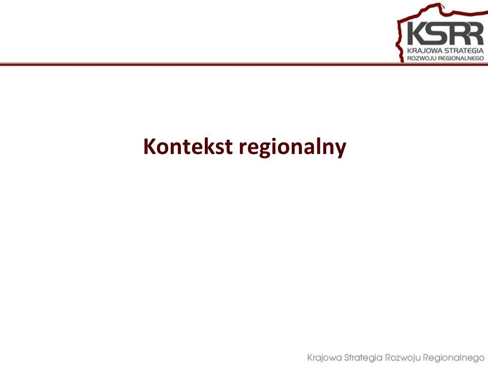 Kontekst regionalny