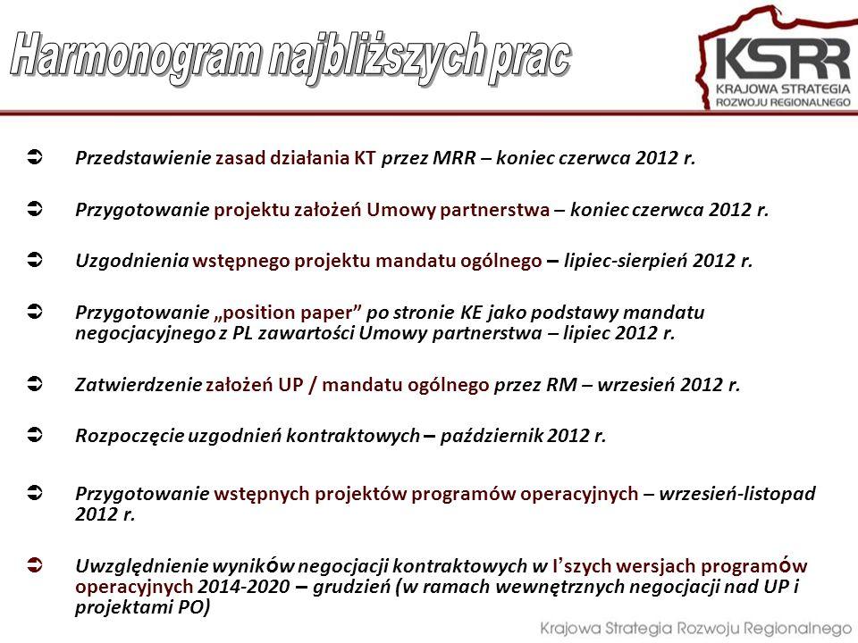 Przedstawienie zasad działania KT przez MRR – koniec czerwca 2012 r. Przygotowanie projektu założeń Umowy partnerstwa – koniec czerwca 2012 r. Uzgodni