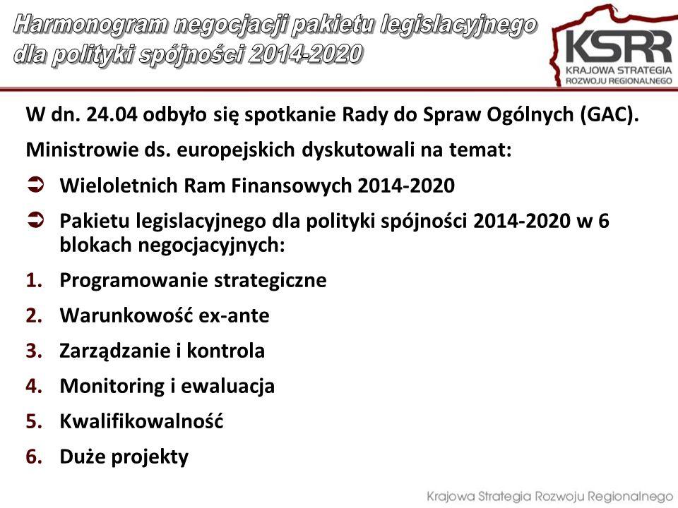 Przedstawienie zasad działania KT przez MRR – koniec czerwca 2012 r.
