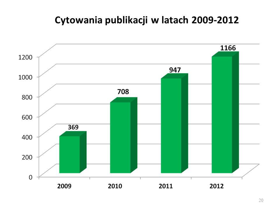 Cytowania publikacji w latach 2009-2012 20