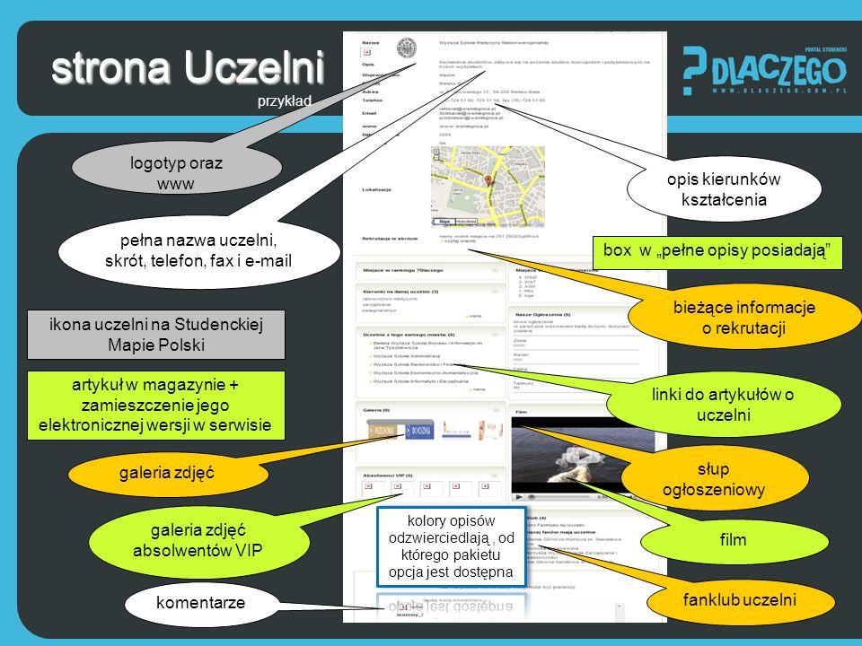 powrót do spisu pakiet BASIC Pakiet BASIC zawiera podstawowe informacje takie jak: długa i skrócona nazwa Uczelni podstawowe dane kontaktowe (numer telefonu, faxu, adres e-mail ) kierunki kształcenia na Uczelni wraz z informacjami o akademikach komentarze dotyczące danej uczelni dodatkowo: lokalizacja Uczelni zostanie zaznaczona na Studenckiej Mapie Polski opcja dostępna w pakietach: wszystkie powyższe informacje zamieszczone są w Bazie Uczelni bezpłatnie
