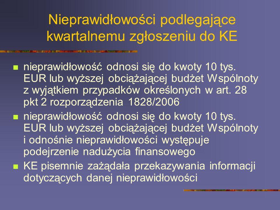 Nieprawidłowości podlegające kwartalnemu zgłoszeniu do KE nieprawidłowość odnosi się do kwoty 10 tys. EUR lub wyższej obciążającej budżet Wspólnoty z