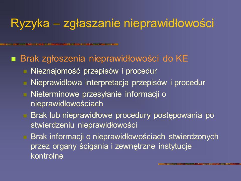 Ryzyka – zgłaszanie nieprawidłowości Brak zgłoszenia nieprawidłowości do KE Nieznajomość przepisów i procedur Nieprawidłowa interpretacja przepisów i