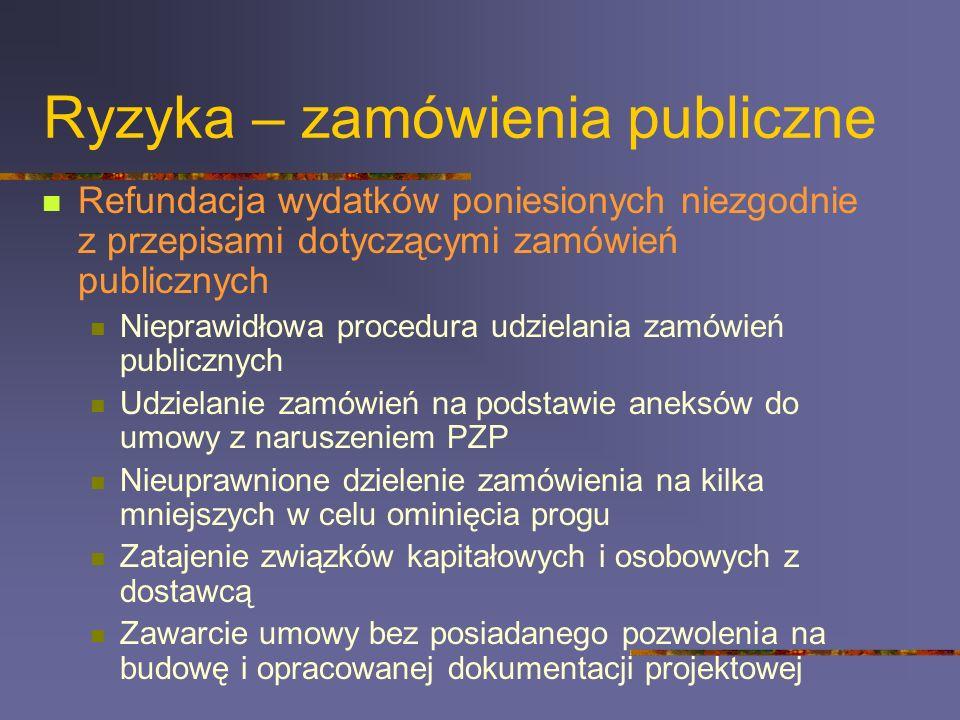 Ryzyka – zamówienia publiczne Refundacja wydatków poniesionych niezgodnie z przepisami dotyczącymi zamówień publicznych Nieprawidłowa procedura udziel