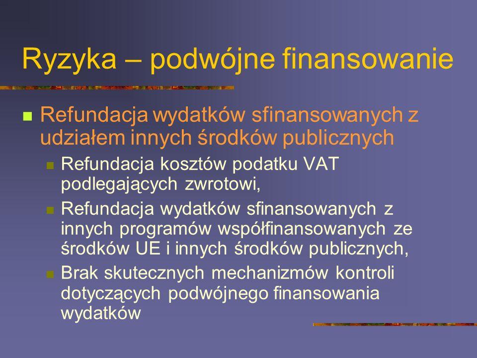 Ryzyka – podwójne finansowanie Refundacja wydatków sfinansowanych z udziałem innych środków publicznych Refundacja kosztów podatku VAT podlegających z