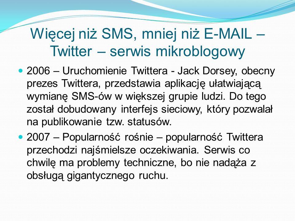 Więcej niż SMS, mniej niż E-MAIL – Twitter – serwis mikroblogowy 2006 – Uruchomienie Twittera - Jack Dorsey, obecny prezes Twittera, przedstawia aplik