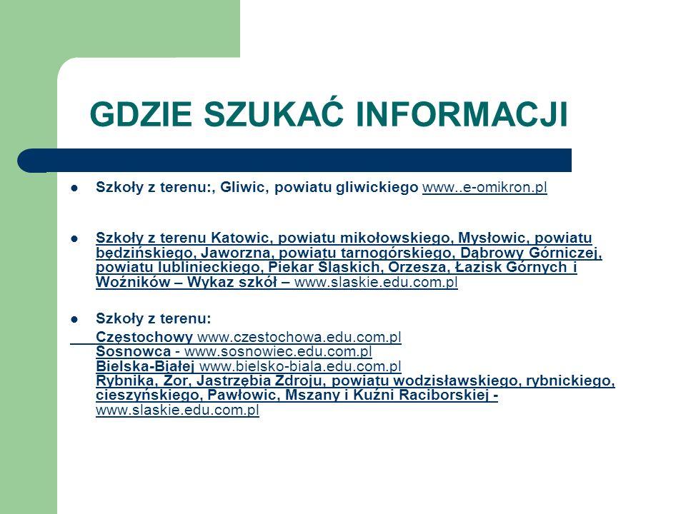 GDZIE SZUKAĆ INFORMACJI Szkoły z terenu:, Gliwic, powiatu gliwickiego www..e-omikron.plwww..e-omikron.pl Szkoły z terenu Katowic, powiatu mikołowskieg