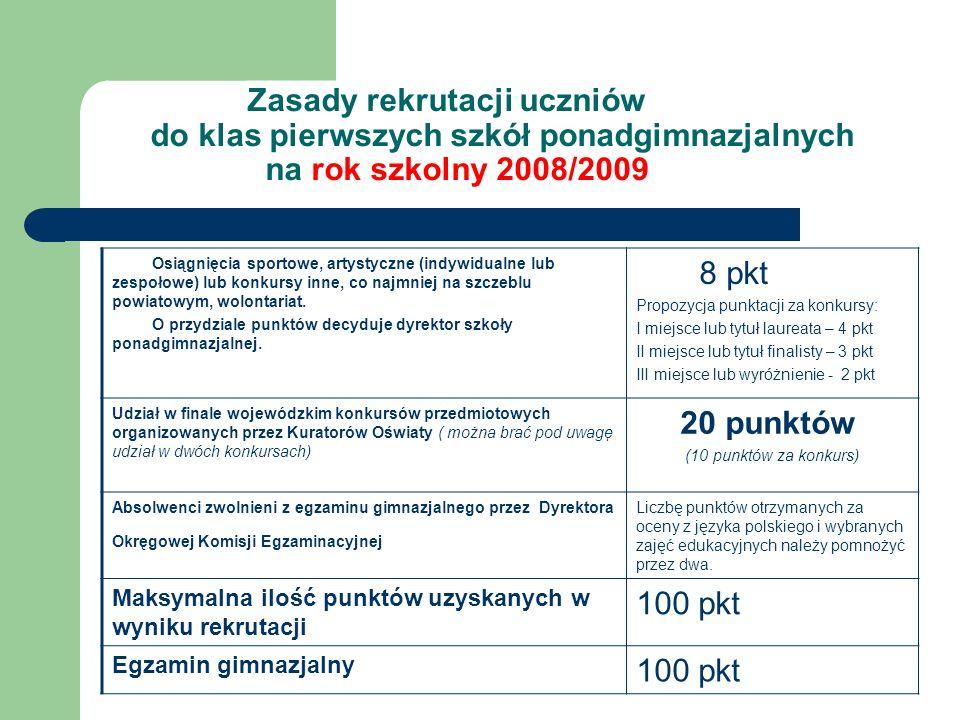 Zasady rekrutacji uczniów do klas pierwszych szkół ponadgimnazjalnych na rok szkolny 2008/2009 Osiągnięcia sportowe, artystyczne (indywidualne lub zes