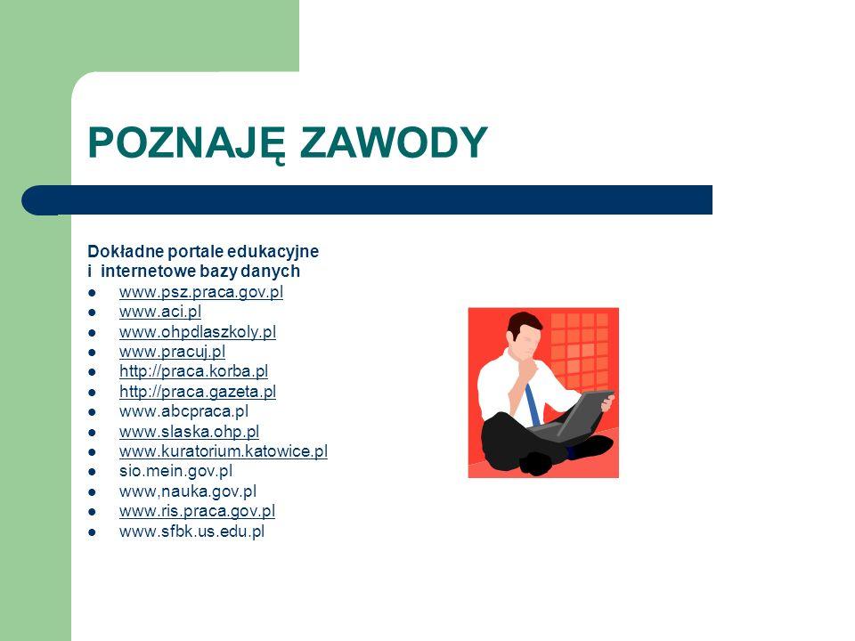 POZNAJĘ ZAWODY Dokładne portale edukacyjne i internetowe bazy danych www.psz.praca.gov.pl www.aci.pl www.ohpdlaszkoly.pl www.pracuj.pl http://praca.ko
