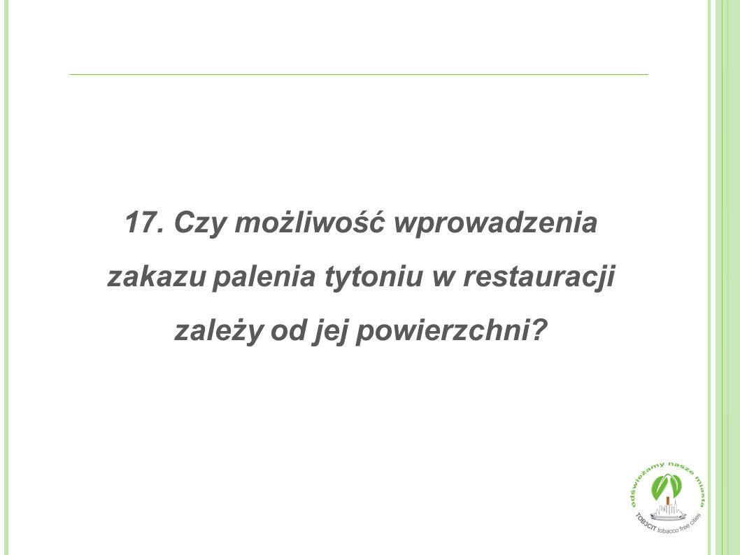 17. Czy możliwość wprowadzenia zakazu palenia tytoniu w restauracji zależy od jej powierzchni?