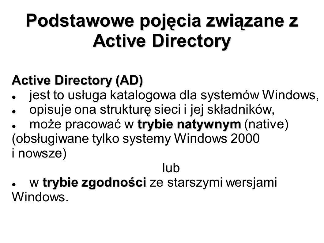 Podstawowe pojęcia związane z Active Directory Active Directory (AD) jest to usługa katalogowa dla systemów Windows, opisuje ona strukturę sieci i jej