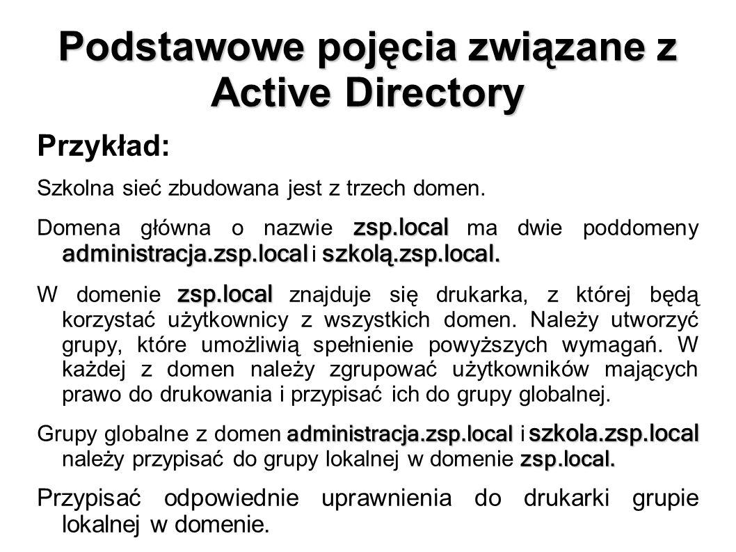 Podstawowe pojęcia związane z Active Directory Przykład: Szkolna sieć zbudowana jest z trzech domen. zsp.local administracja.zsp.localszkolą.zsp.local