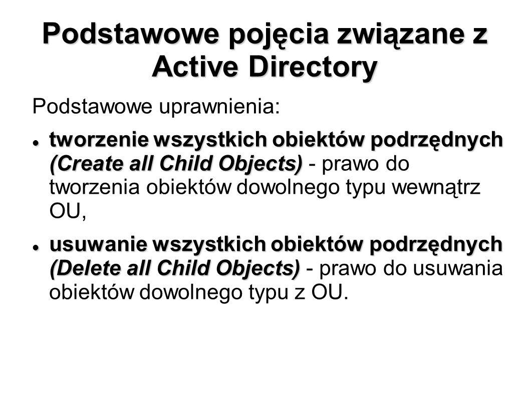 Podstawowe pojęcia związane z Active Directory Podstawowe uprawnienia: tworzenie wszystkich obiektów podrzędnych (Create all Child Objects) tworzenie