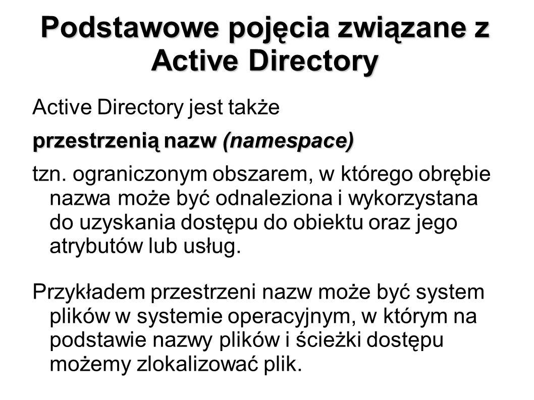 Podstawowe pojęcia związane z Active Directory Active Directory jest także przestrzenią nazw (namespace) tzn. ograniczonym obszarem, w którego obrębie