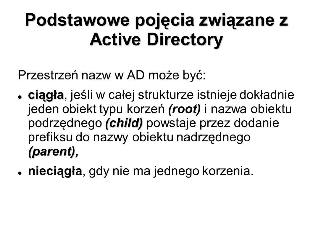 Podstawowe pojęcia związane z Active Directory Przestrzeń nazw w AD może być: ciągła (child) (parent), ciągła, jeśli w całej strukturze istnieje dokła