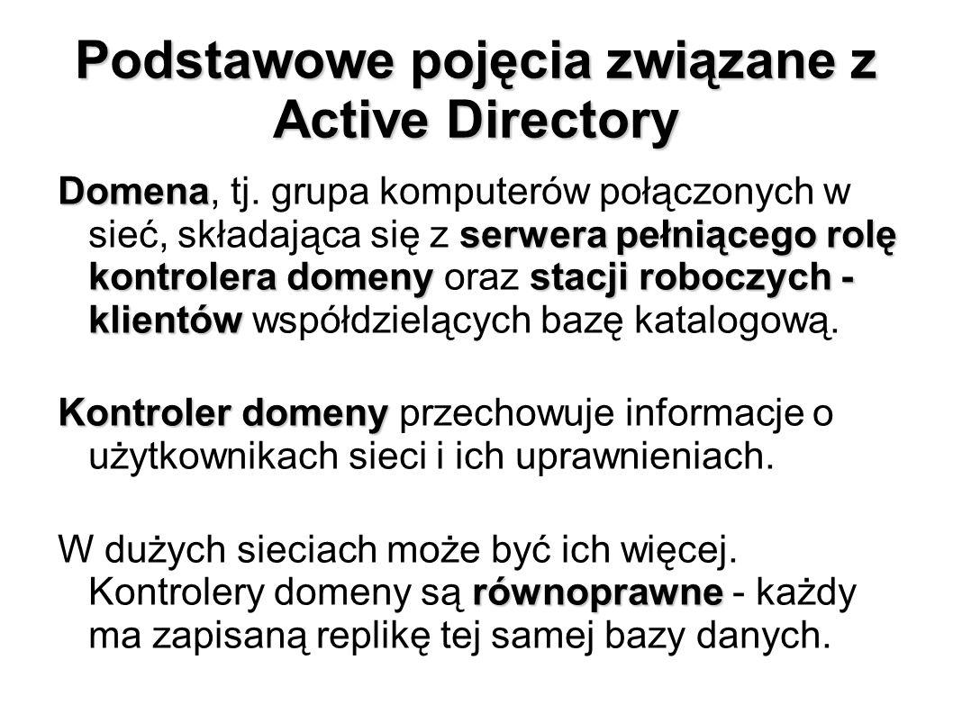 Podstawowe pojęcia związane z Active Directory Domena serwera pełniącego rolę kontrolera domenystacji roboczych - klientów Domena, tj. grupa komputeró