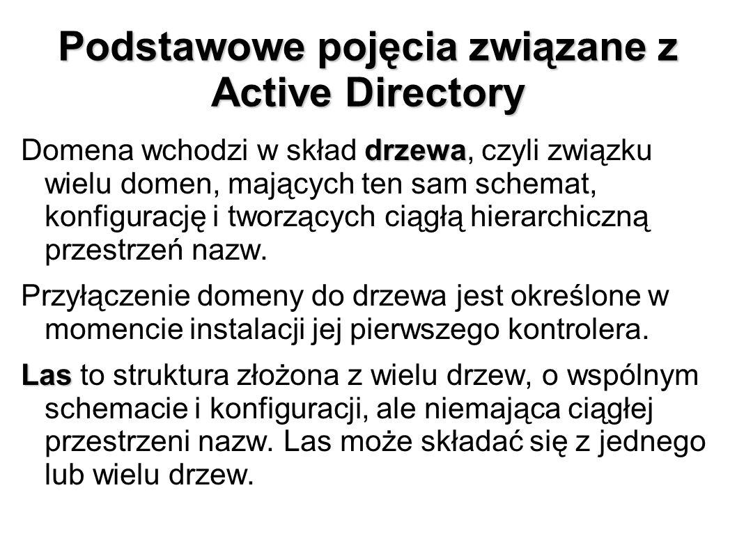 Podstawowe pojęcia związane z Active Directory drzewa Domena wchodzi w skład drzewa, czyli związku wielu domen, mających ten sam schemat, konfigurację