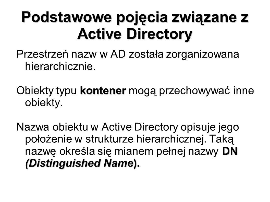 Podstawowe pojęcia związane z Active Directory Przestrzeń nazw w AD została zorganizowana hierarchicznie. kontener Obiekty typu kontener mogą przechow