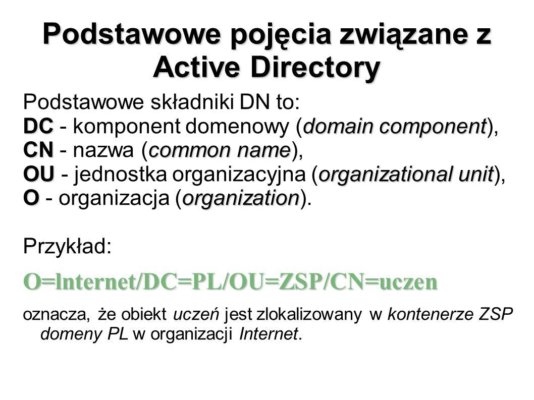 Podstawowe pojęcia związane z Active Directory Podstawowe składniki DN to: DCdomain component DC - komponent domenowy (domain component), CNcommon nam
