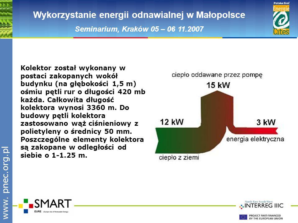 www.pnec.org.pl Polska Sieć www. pnec.org.pl Wykorzystanie energii odnawialnej w Małopolsce Seminarium, Kraków 05 – 06 11.2007 Kolektor został wykonan