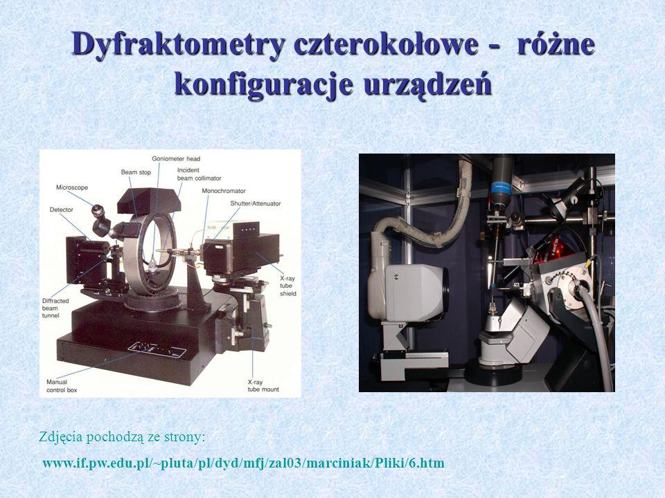 Dyfraktometry czterokołowe - różne konfiguracje urządzeń Zdjęcia pochodzą ze strony: www.if.pw.edu.pl/~pluta/pl/dyd/mfj/zal03/marciniak/Pliki/6.htm