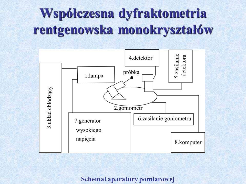 Współczesna dyfraktometria rentgenowska monokryształów Schemat aparatury pomiarowej