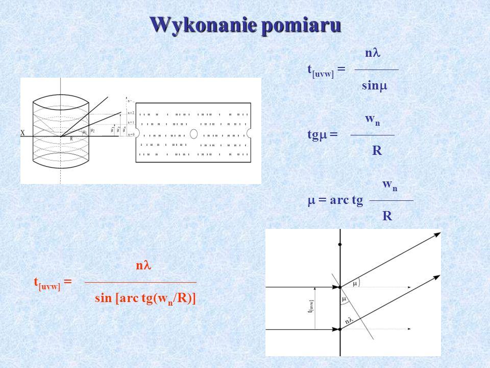 Wykonanie pomiaru n t [uvw] = sin w n tg = R w n = arc tg R n t [uvw] = sin [arc tg(w n /R)]