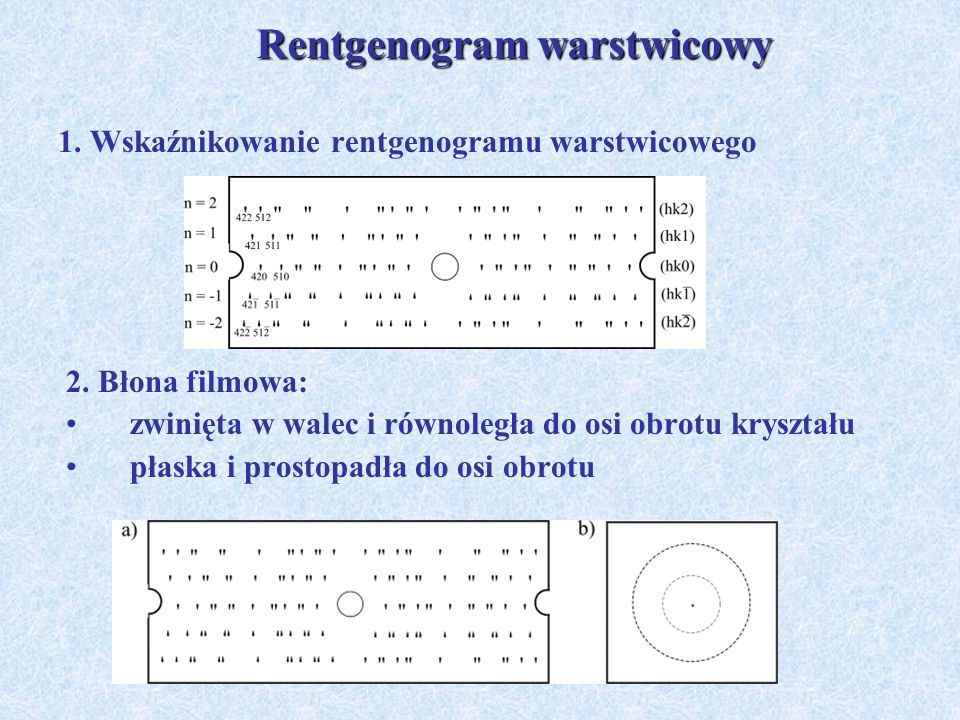 1. Wskaźnikowanie rentgenogramu warstwicowego 2. Błona filmowa: zwinięta w walec i równoległa do osi obrotu kryształu płaska i prostopadła do osi obro