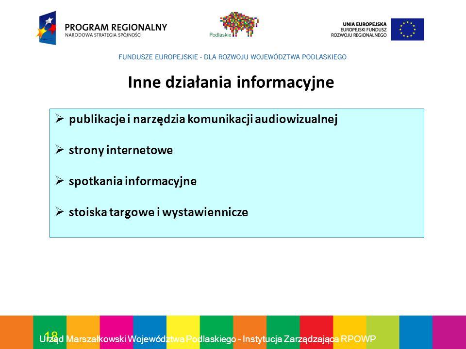 18 Urząd Marszałkowski Województwa Podlaskiego - Instytucja Zarządzająca RPOWP Inne działania informacyjne publikacje i narzędzia komunikacji audiowiz