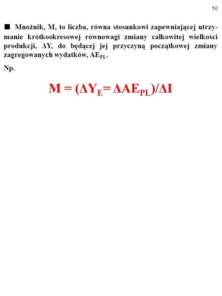 49 Mnożnik, M, to liczba, równa stosunkowi zapewniającej utrzy- manie krótkookresowej równowagi zmiany całkowitej wielkości produkcji, ΔY, do będącej