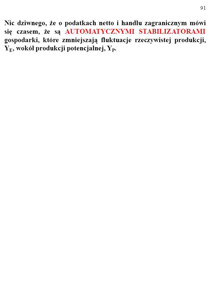 90 Z kolei mnożnik w gospodarce otwartej jest MNIEJSZY niż mnoż- nik w gospodarce zamkniętej (z państwem): M=1/(1-KSK) < M=1/(1-KSK), bo : KSK< KSK (K