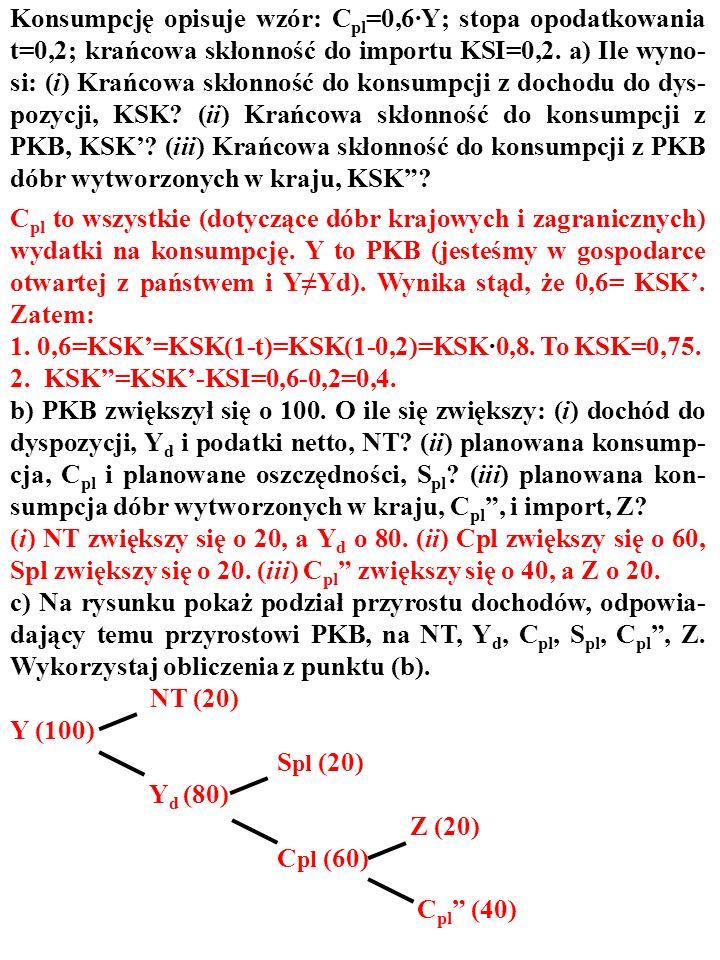 96 ZADANIE Konsumpcję opisuje wzór: C pl =0,6·Y; stopa opodatkowania t=0,2; krańcowa skłonność do importu KSI=0,2. a) Ile wyno- si: (i) Krańcowa skłon