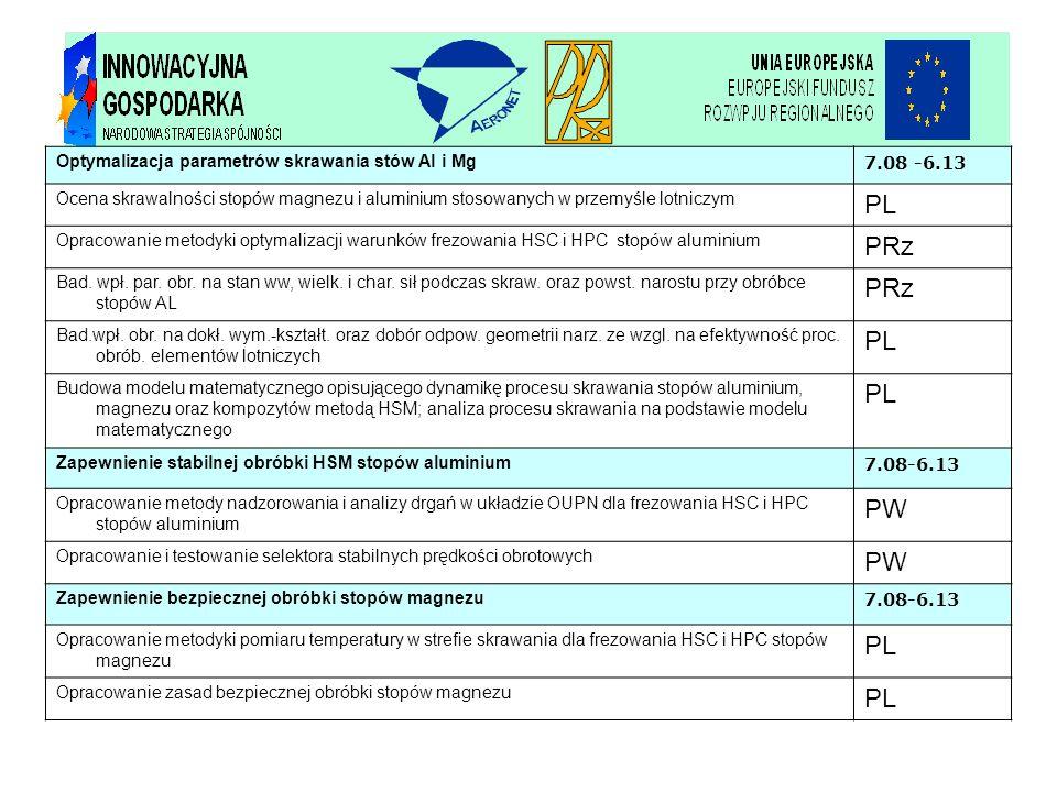 Optymalizacja parametrów skrawania stów Al i Mg 7.08 -6.13 Ocena skrawalności stopów magnezu i aluminium stosowanych w przemyśle lotniczym PL Opracowa