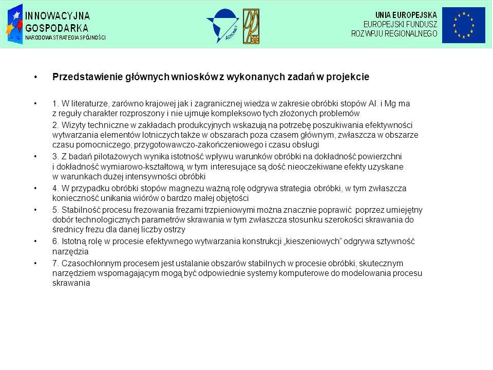 Przedstawienie głównych wniosków z wykonanych zadań w projekcie 1. W literaturze, zarówno krajowej jak i zagranicznej wiedza w zakresie obróbki stopów