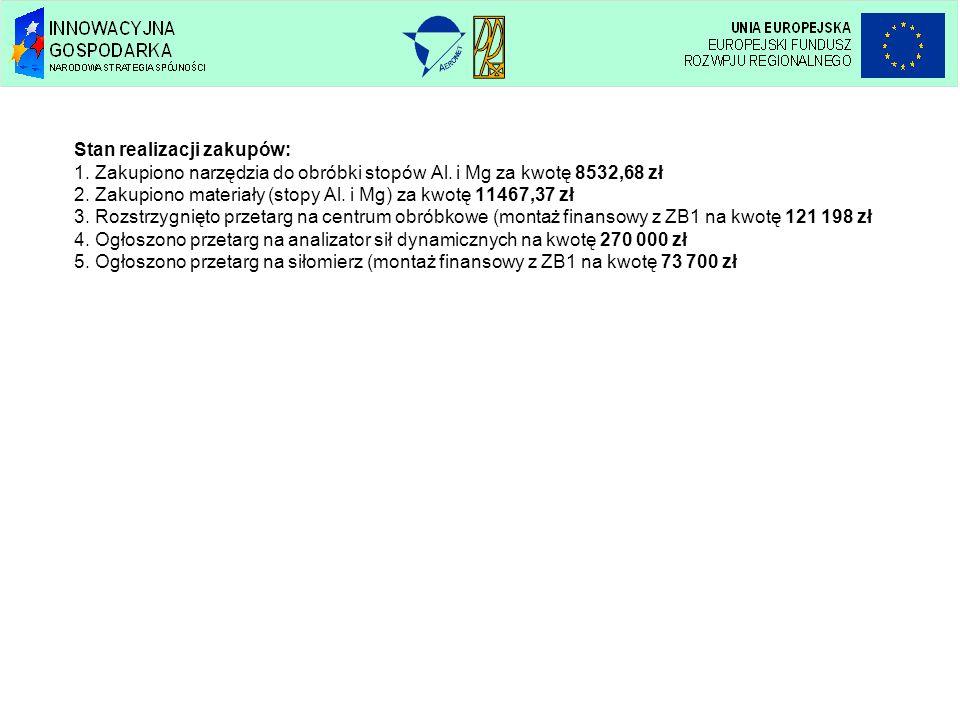 Stan realizacji zakupów: 1. Zakupiono narzędzia do obróbki stopów Al. i Mg za kwotę 8532,68 zł 2. Zakupiono materiały (stopy Al. i Mg) za kwotę 11467,
