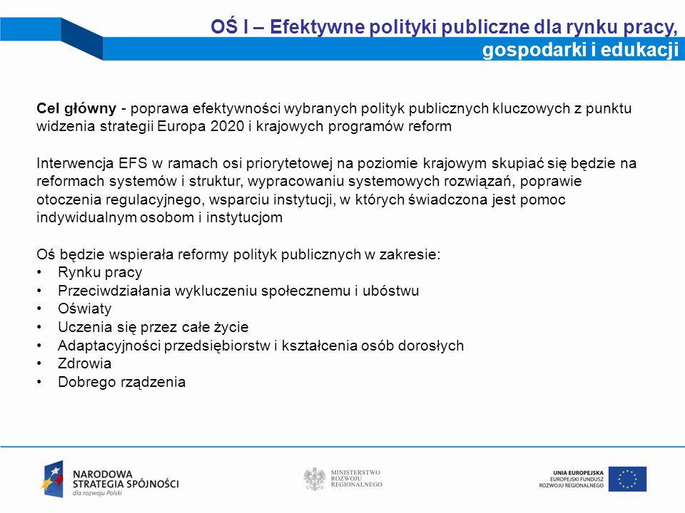 11 OŚ I – Efektywne polityki publiczne dla rynku pracy, gospodarki i edukacji Cel główny - poprawa efektywności wybranych polityk publicznych kluczowy
