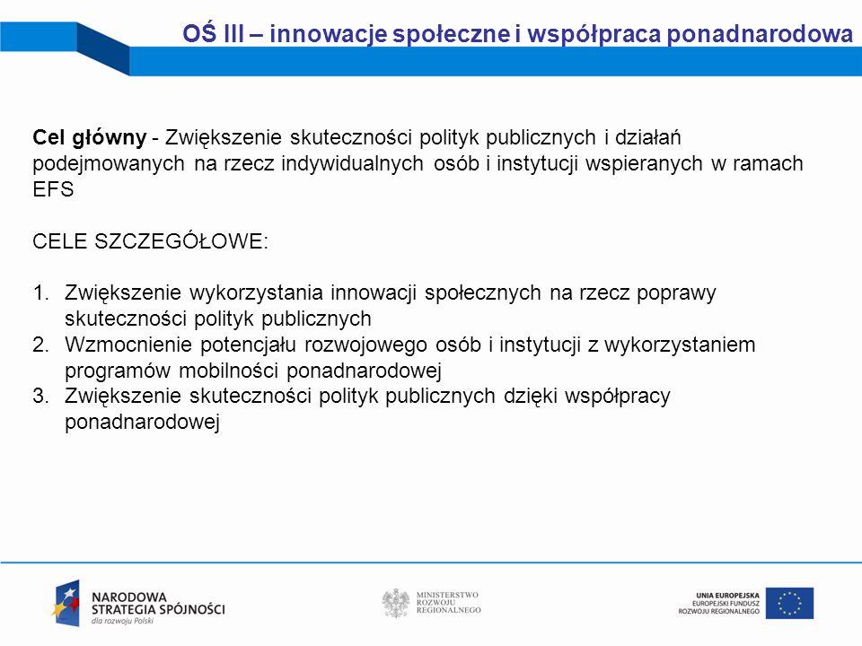 13 OŚ III – innowacje społeczne i współpraca ponadnarodowa Cel główny - Zwiększenie skuteczności polityk publicznych i działań podejmowanych na rzecz