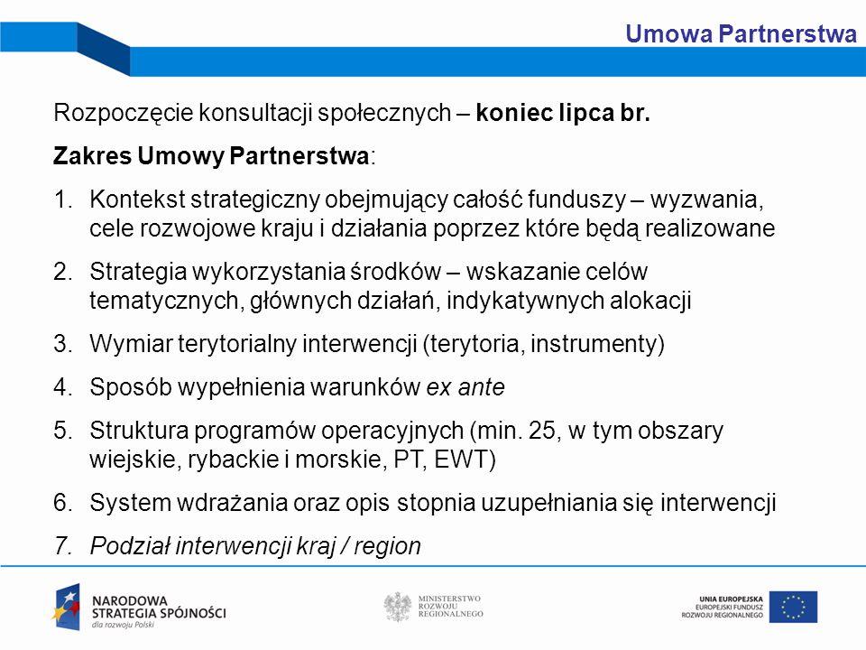 5 Umowa Partnerstwa Rozpoczęcie konsultacji społecznych – koniec lipca br. Zakres Umowy Partnerstwa: 1.Kontekst strategiczny obejmujący całość fundusz