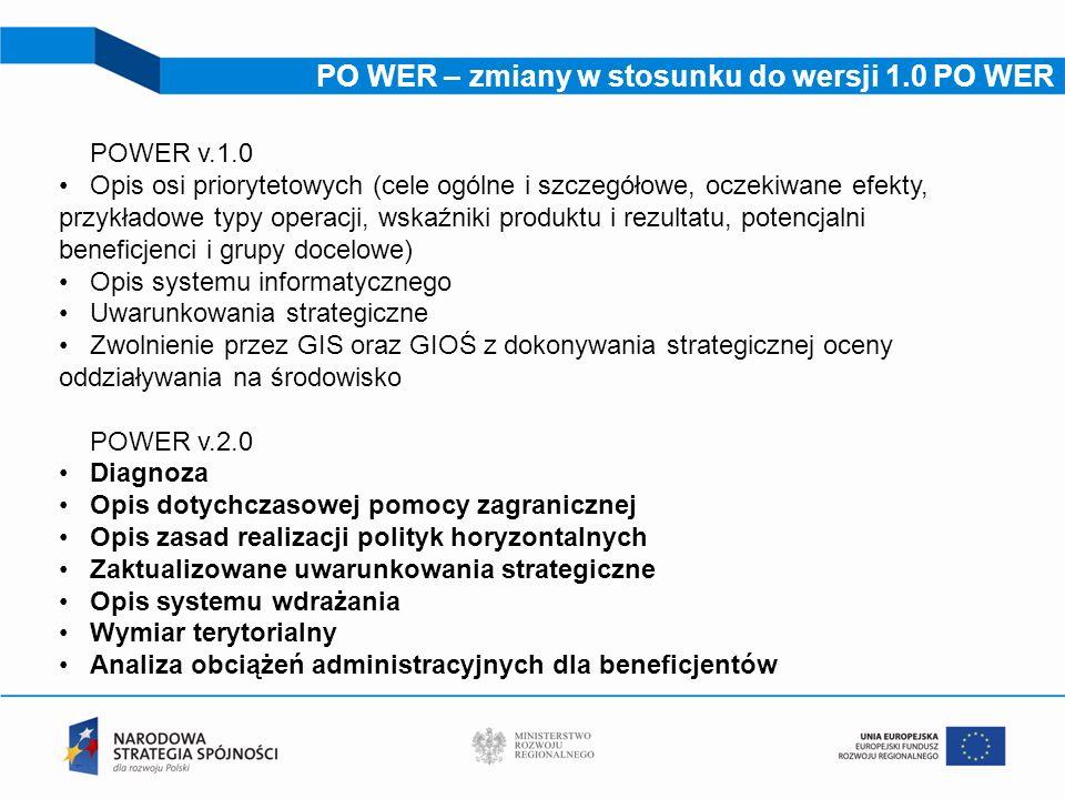6 PO WER – zmiany w stosunku do wersji 1.0 PO WER POWER v.1.0 Opis osi priorytetowych (cele ogólne i szczegółowe, oczekiwane efekty, przykładowe typy